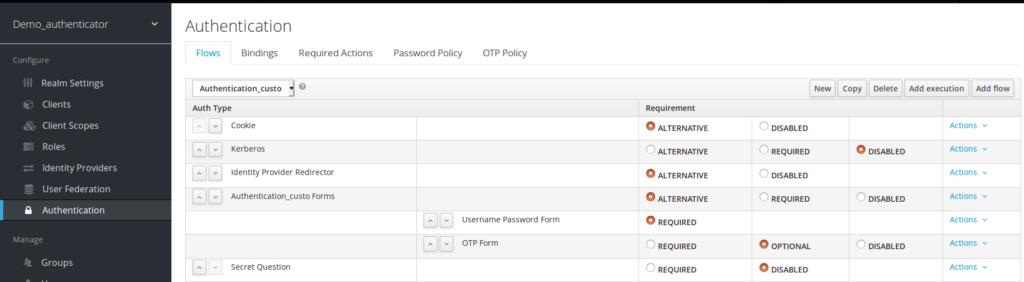 Understanding Keycloak RedHat SSO Authentication